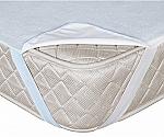 Αδιάβροχο Κάλυμμα Στρώματος (Πετσετέ) | Ιατρικά Ορθοπεδικά Είδη